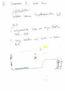 Felixs Notizen zu seinem Plan mit einer kleine Skizze.